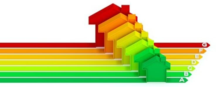 Measuring Energy Efficiency in Commercial Properties