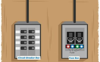 What is a Fuse Box